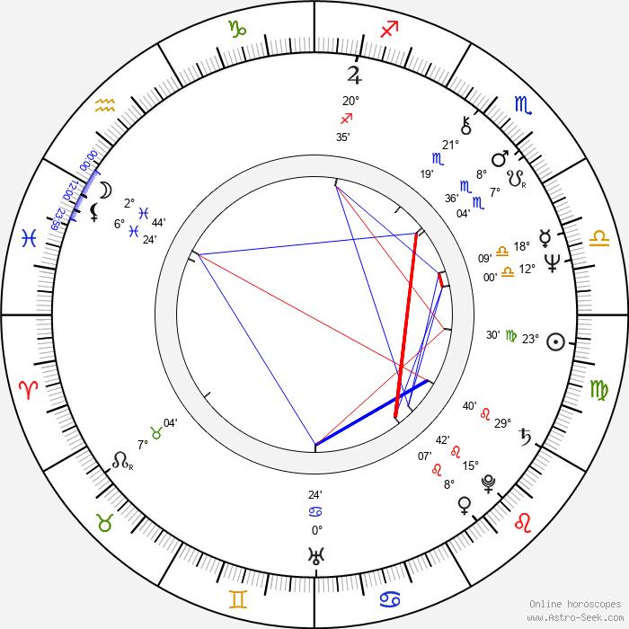 Nicole Jamet - Birth horoscope chart