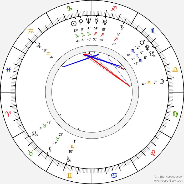 Nicole LaPlaca - Birth horoscope chart
