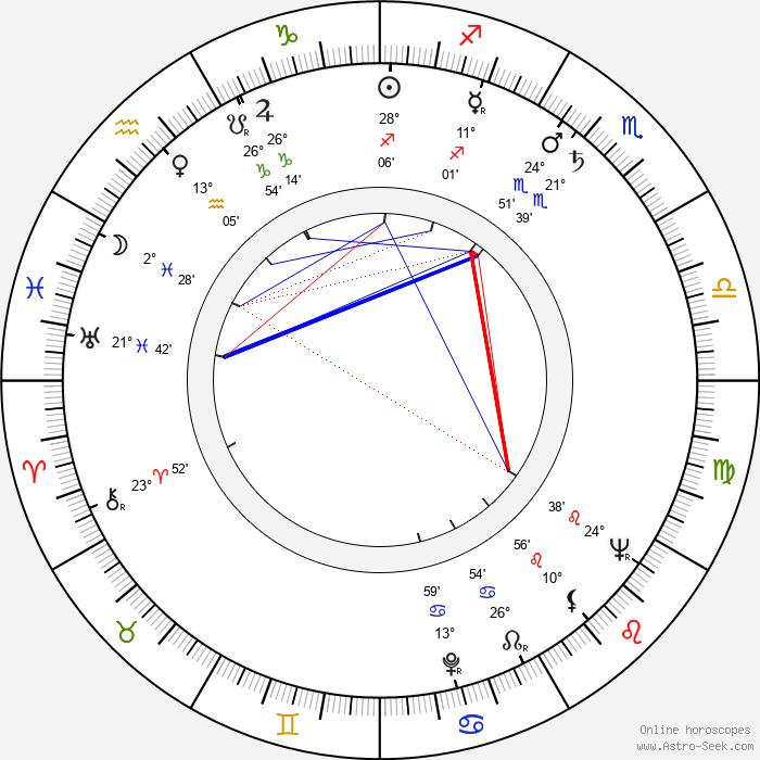 Nicole Maurey - Birth horoscope chart
