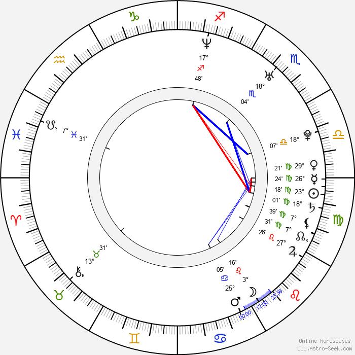Nicole McKay - Birth horoscope chart