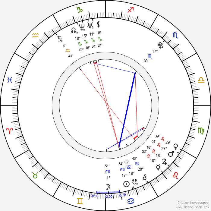 Nicole Patrick - Birth horoscope chart