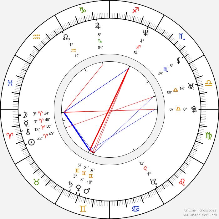 NiCole Robinson - Birth horoscope chart