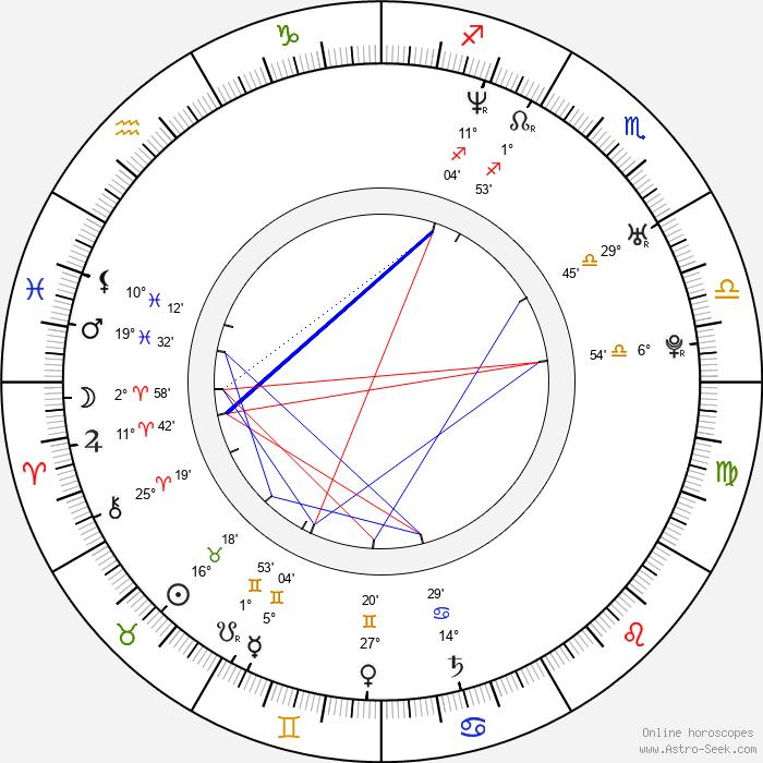 Nicole Sheridan - Birth horoscope chart