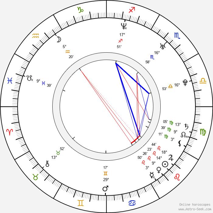 Nicole Tubiola - Birth horoscope chart