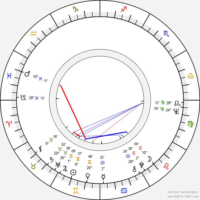Nicole Van Goethem - Birth horoscope chart