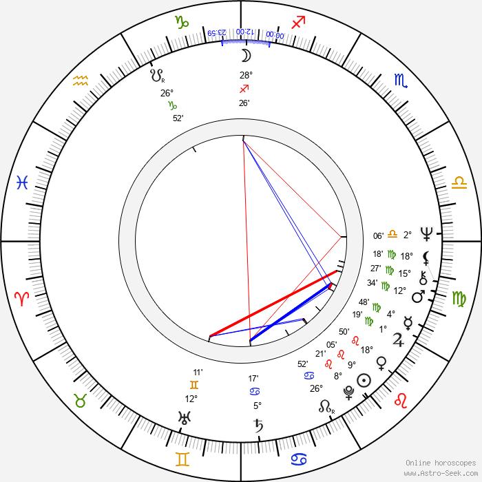Nicoletta Machiavelli - Birth horoscope chart