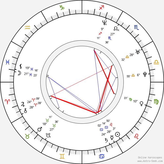 Niels Kurvin - Birth horoscope chart