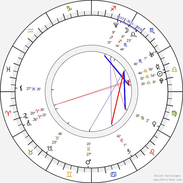 Nienke Römer - Birth horoscope chart