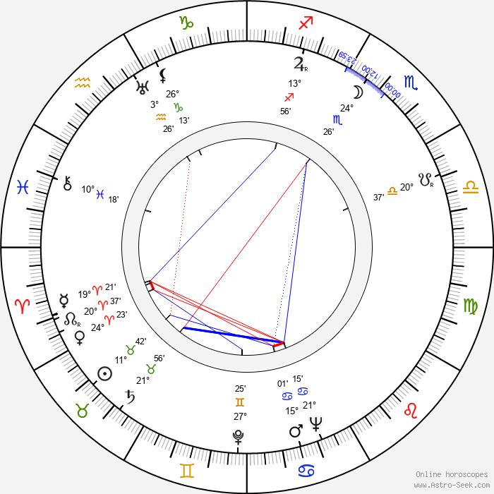 Nigel Patrick - Birth horoscope chart