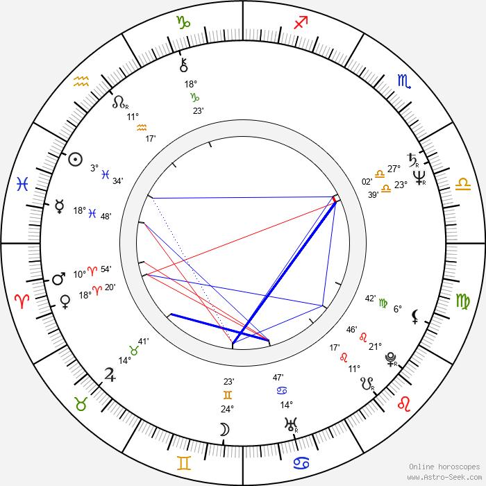 Nigel Planer - Birth horoscope chart