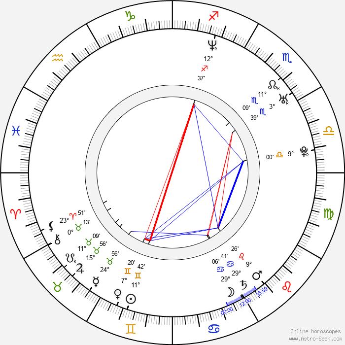 Niimura Tooru - Birth horoscope chart