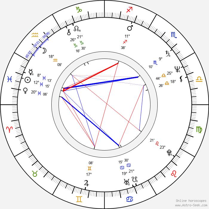 Nijole Ozelyte - Birth horoscope chart