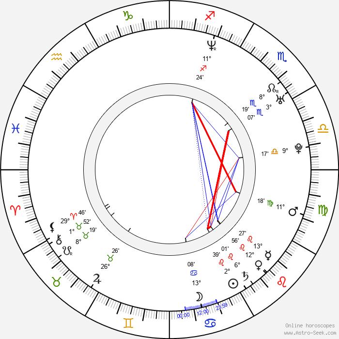 Nikita Denise - Birth horoscope chart