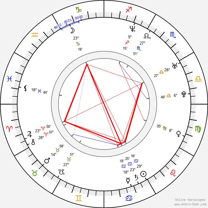 Nikki Boyer - Birth horoscope chart