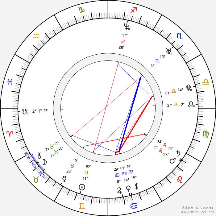 Nikki Cox - Birth horoscope chart