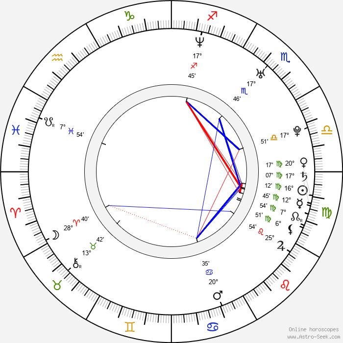 Nikki Deloach - Birth horoscope chart