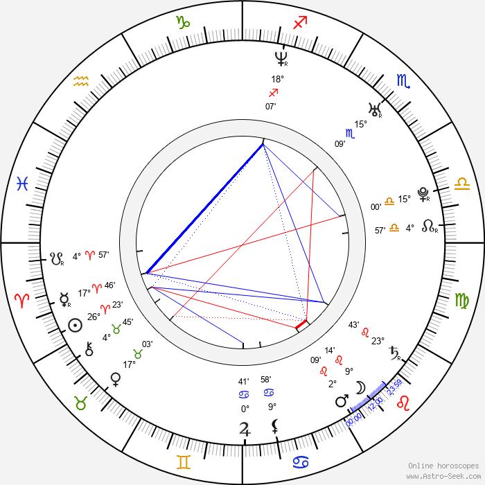 Nikki Griffin - Birth horoscope chart