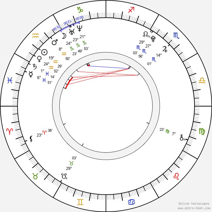 Nikki Yanofsky - Birth horoscope chart