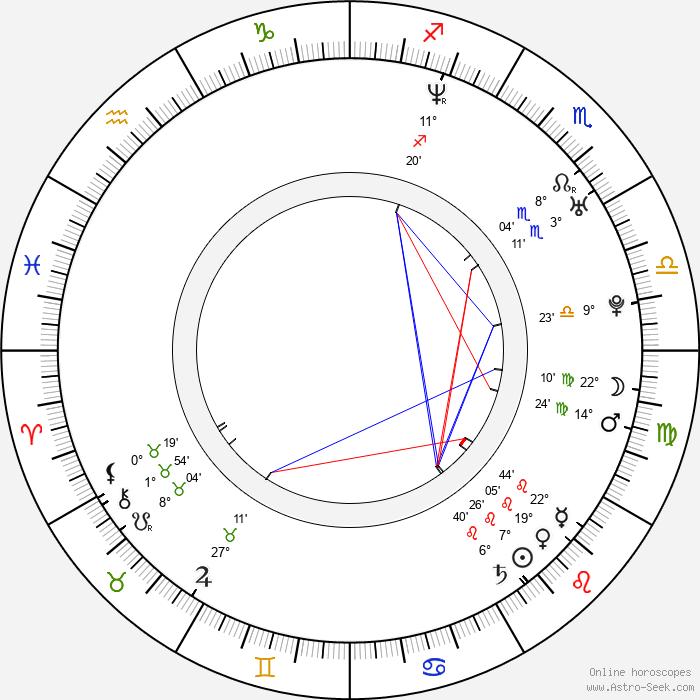 Nikolai Kinski - Birth horoscope chart