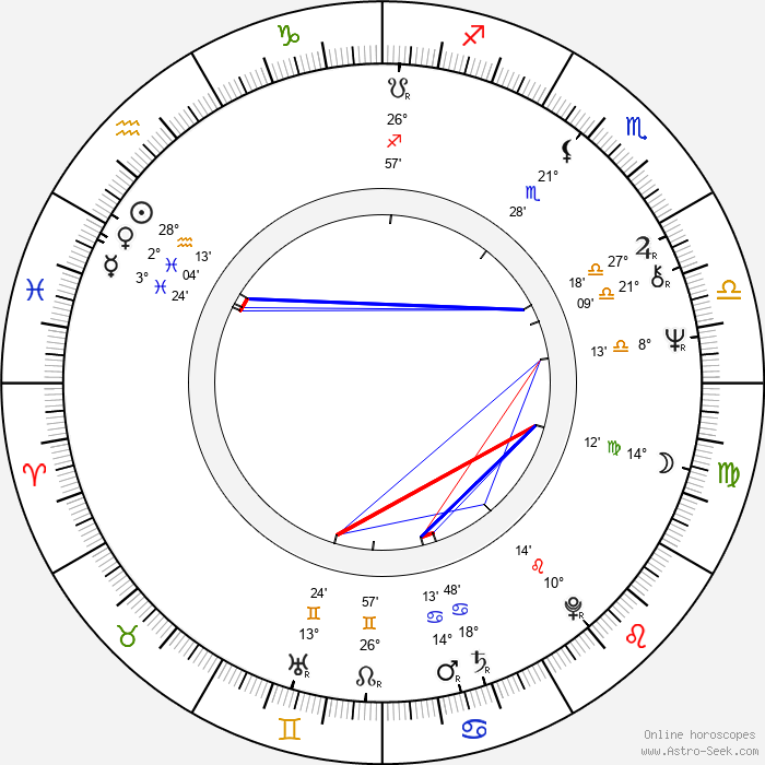 Nikolai Solovtsov - Birth horoscope chart