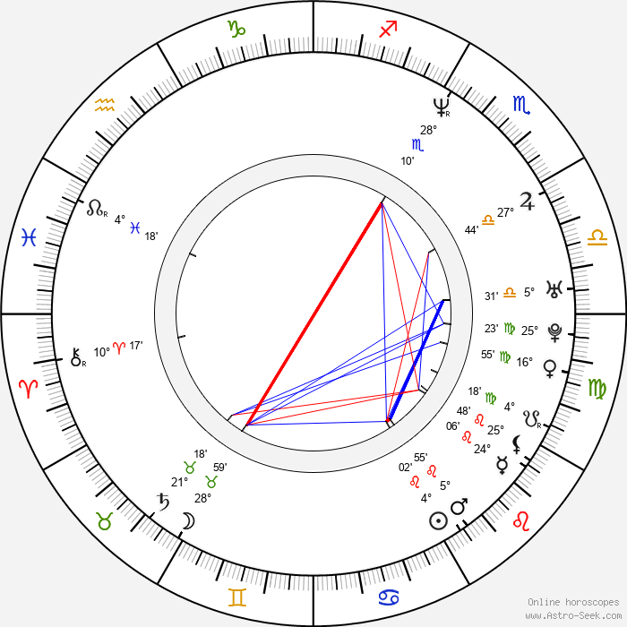 Nikolaj Coster-Waldau - Birth horoscope chart