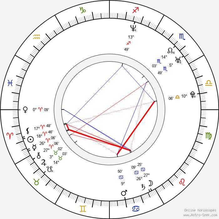 Nikolina Pišek - Birth horoscope chart