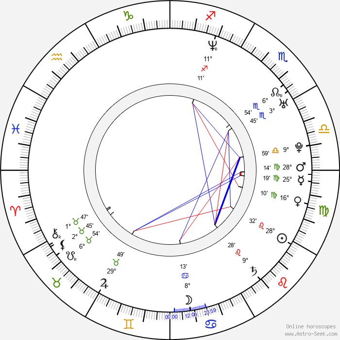 Nikos Vertis - Birth horoscope chart