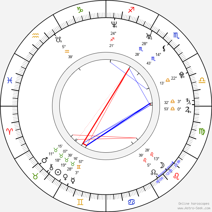 Nils Althaus - Birth horoscope chart
