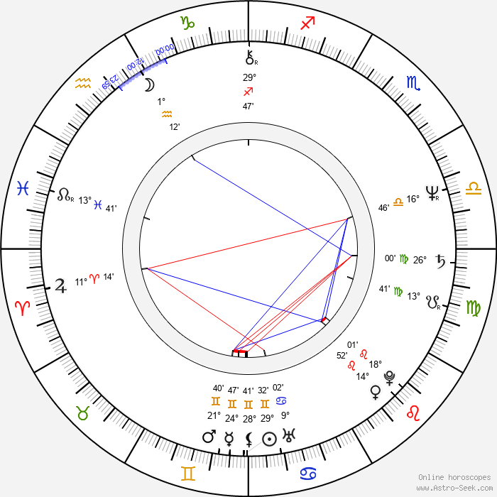 Nils Lofgren - Birth horoscope chart