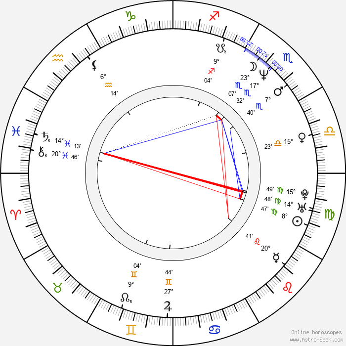 Nils Tavernier - Birth horoscope chart