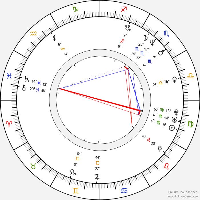 Nils Tavernier - Birth horoscope chart
