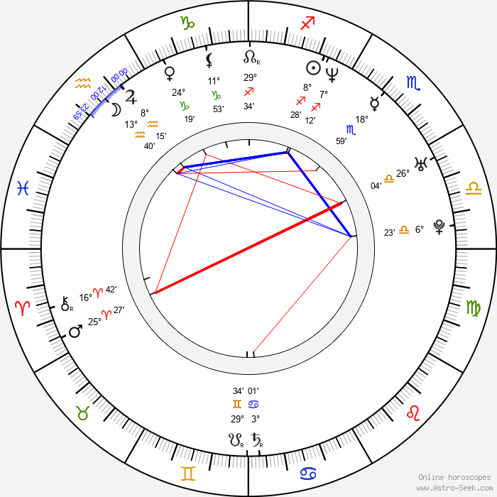 Nimród Antal - Birth horoscope chart