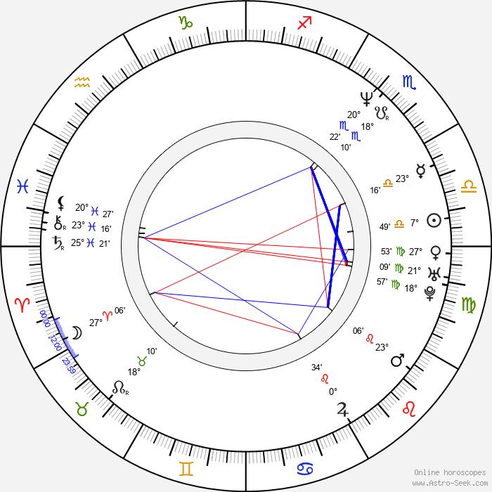 Nina Agustí - Birth horoscope chart