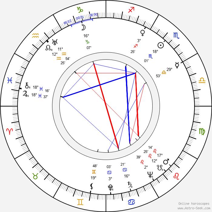 Nina Andrycz - Birth horoscope chart