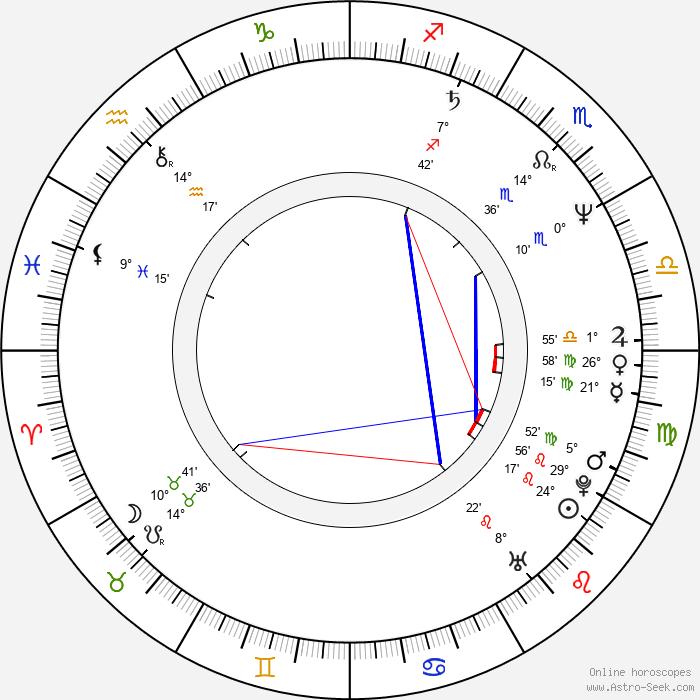 Nina Goclawska - Birth horoscope chart