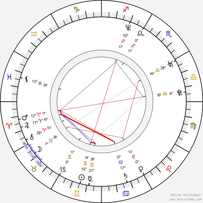 Nina Kaczorowski - Birth horoscope chart