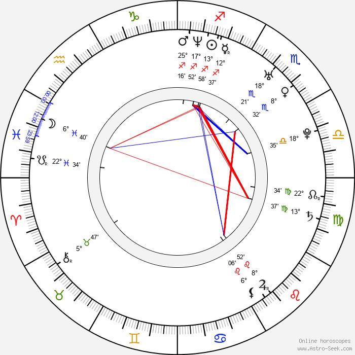 Nina Kornikova - Birth horoscope chart