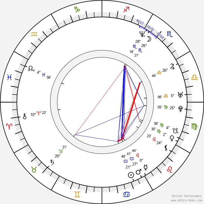Nina Siemaszko - Birth horoscope chart