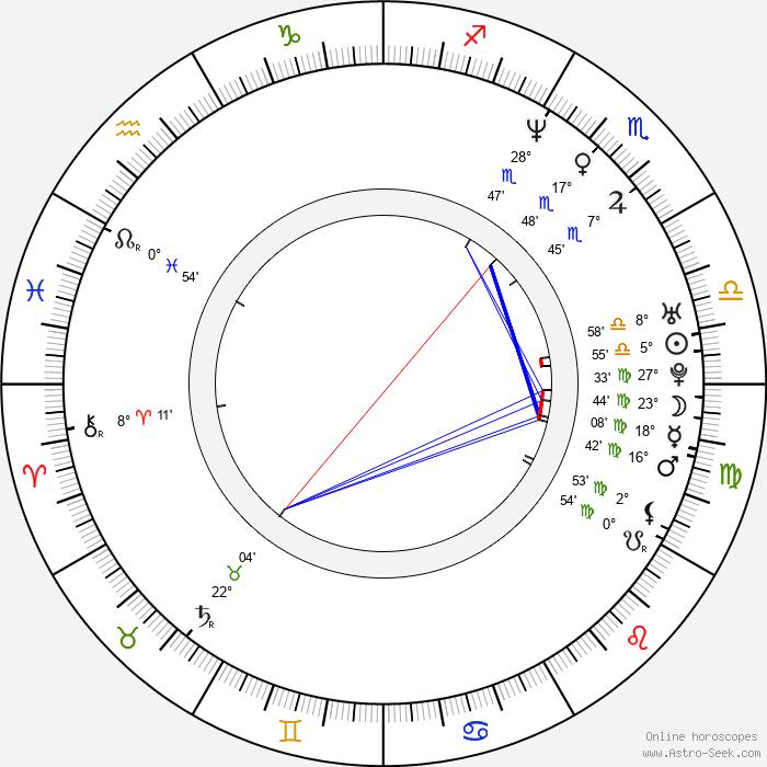 Ninel Conde - Birth horoscope chart