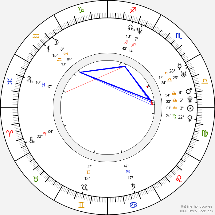 Ninja - Birth horoscope chart