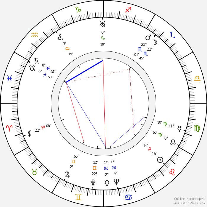 Nino Martini - Birth horoscope chart