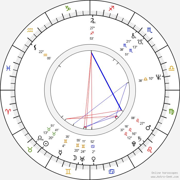 Nirj Deva - Birth horoscope chart