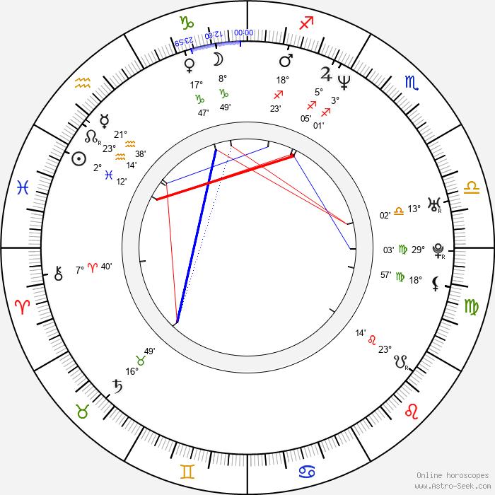 Nito Larioza - Birth horoscope chart