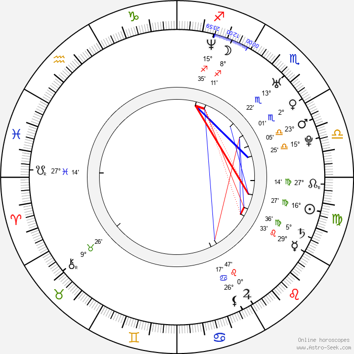 Noah Abrams - Birth horoscope chart