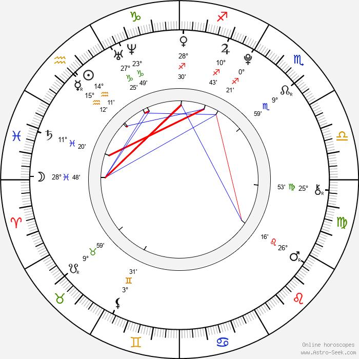 Noah Bernett - Birth horoscope chart