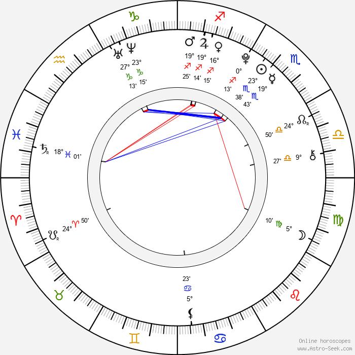 Noah Gray-Cabey - Birth horoscope chart