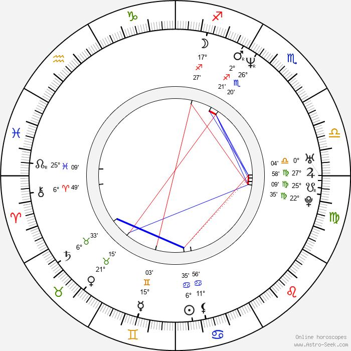 Noboru Iguchi - Birth horoscope chart