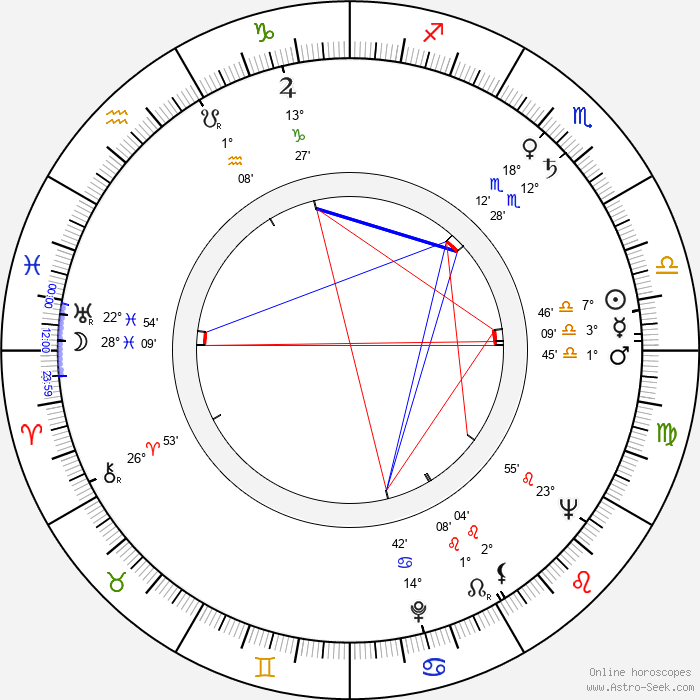 Nobuko Otowa - Birth horoscope chart
