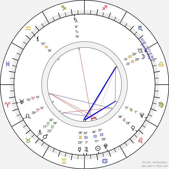 Noé Murayama - Birth horoscope chart