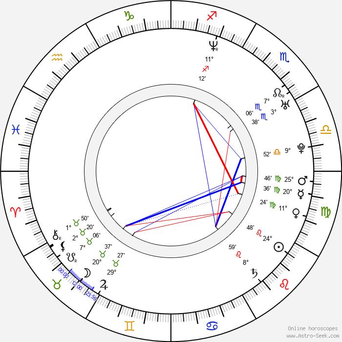 Noelia Campo - Birth horoscope chart